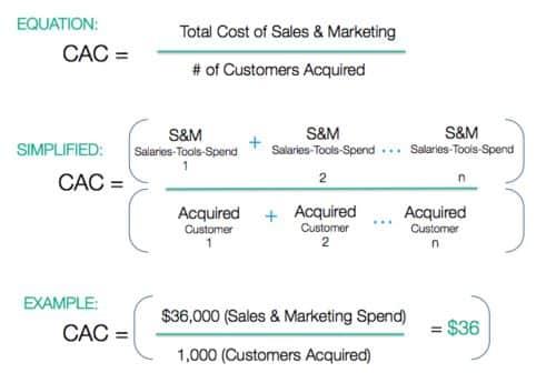customer-cost