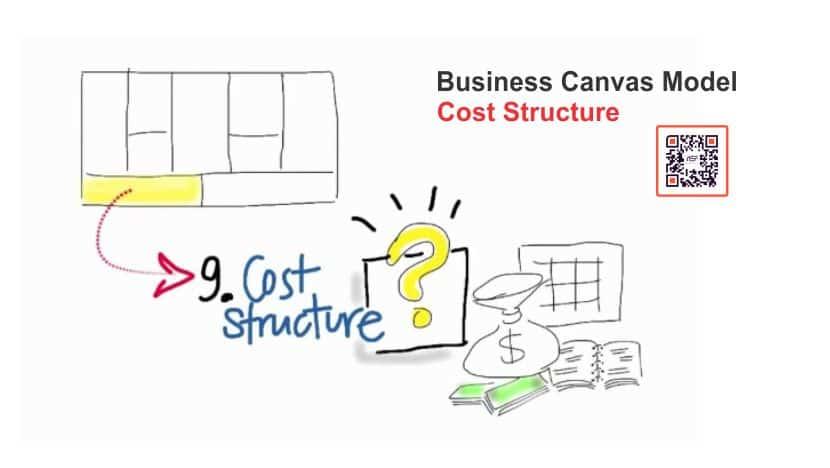 Cơ cấu chi phí (Cost Structure)