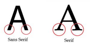Font chữ không chân và có chân