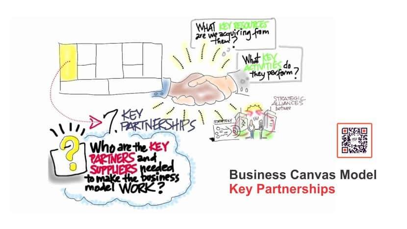 Quan hệ đối tác chính (Key Partnerships)