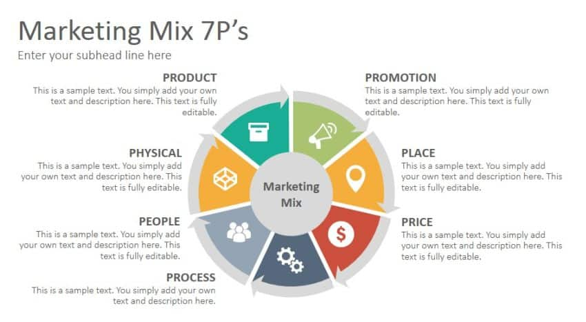 marketing-mix-7ps