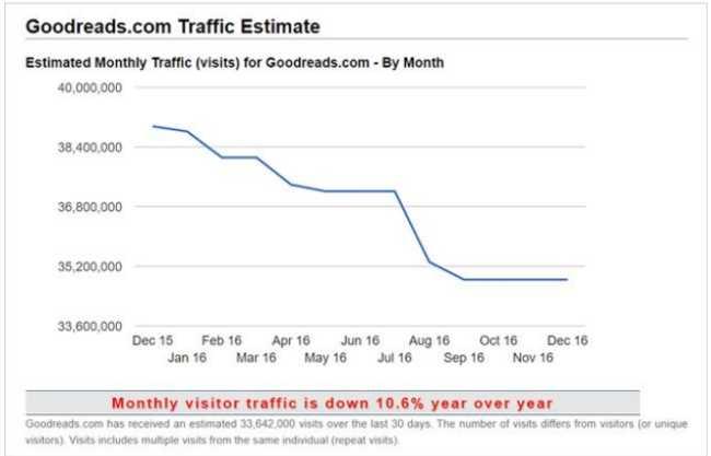 Cách làm việc của Traffic Estimatevvvv