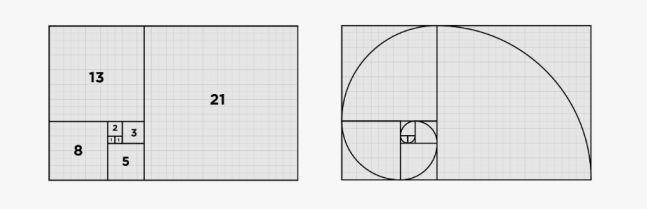 Xoắn ốc Fibonacci