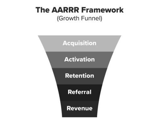 Công thức AARRR