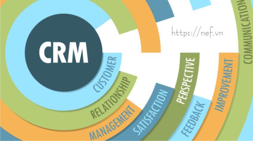 CRM - Phần mềm quản trị quan hệ khách hàng