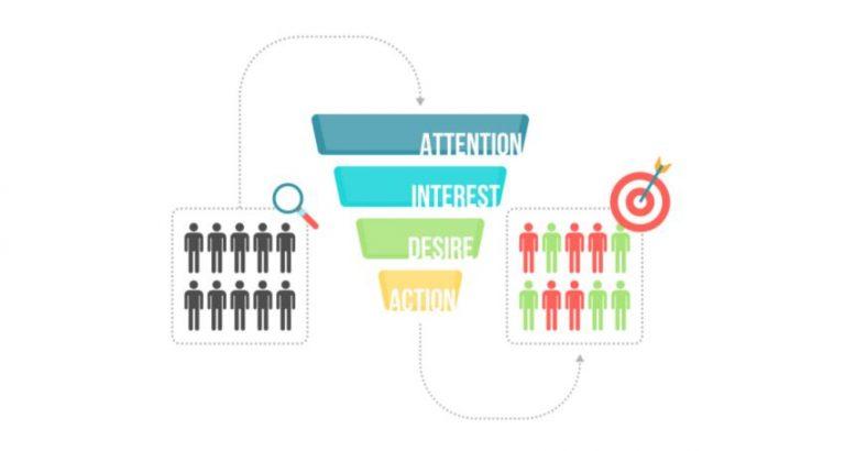 AIDA Và Mô Hình AIDA Trong Marketing Và Content
